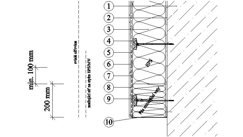 ETICS Weber therm - detail založení pásem minerální vlny MW PKO-20-018